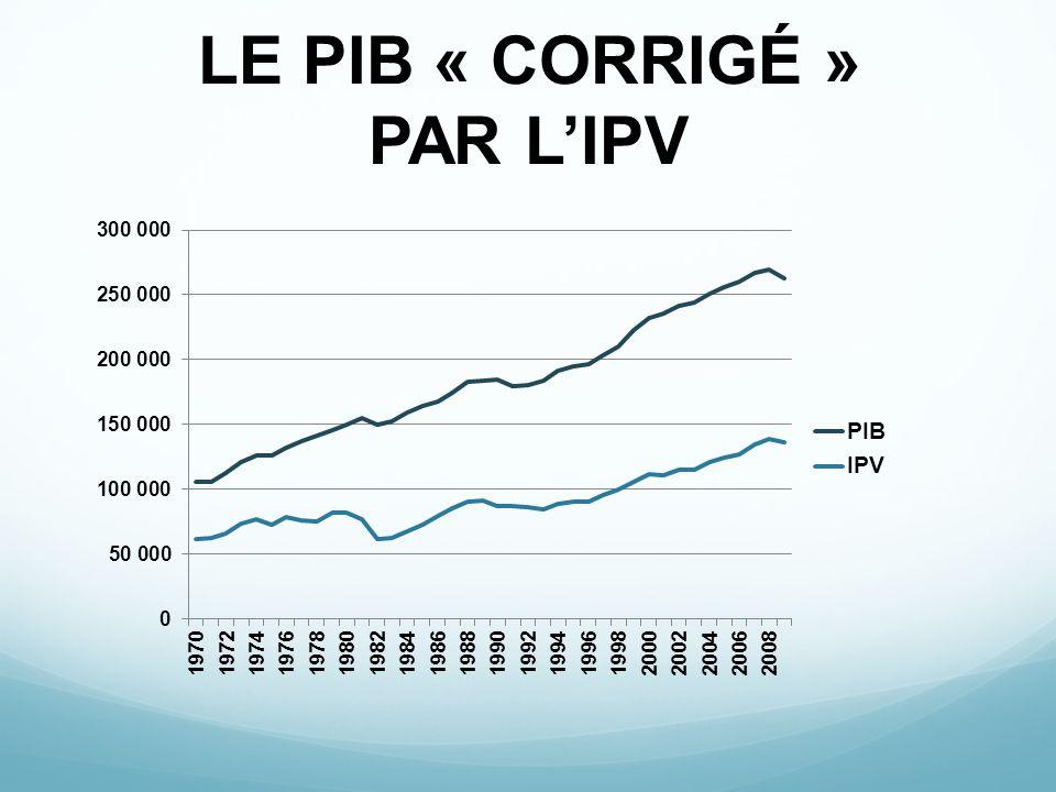 LE PIB « CORRIGÉ » PAR L'IPV