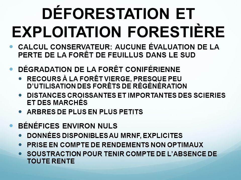 DÉFORESTATION ET EXPLOITATION FORESTIÈRE