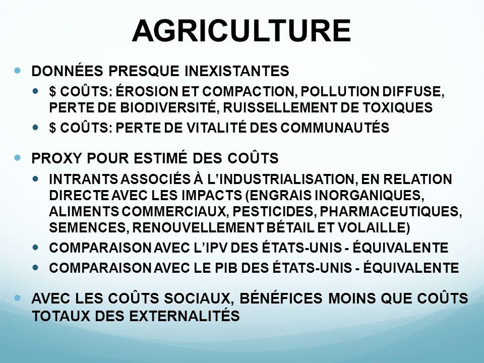 AGRICULTURE DONNÉES PRESQUE INEXISTANTES PROXY POUR ESTIMÉ DES COÛTS