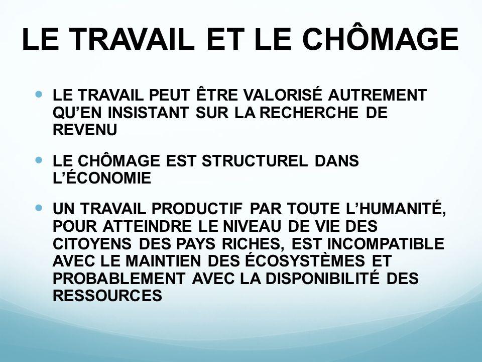 LE TRAVAIL ET LE CHÔMAGE