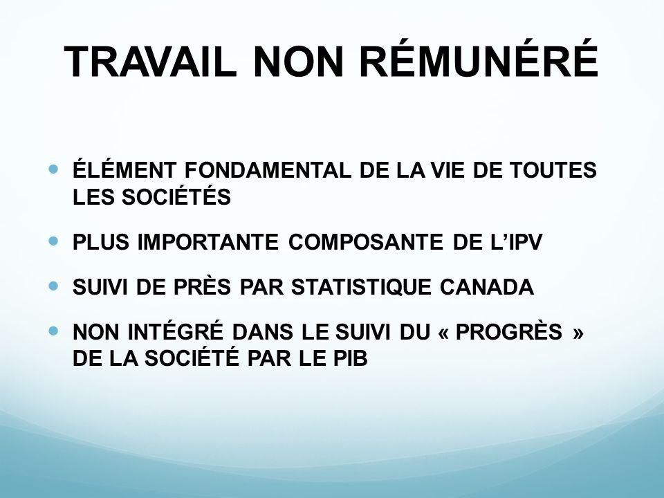 TRAVAIL NON RÉMUNÉRÉ ÉLÉMENT FONDAMENTAL DE LA VIE DE TOUTES LES SOCIÉTÉS. PLUS IMPORTANTE COMPOSANTE DE L'IPV.