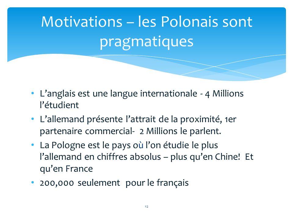 Motivations – les Polonais sont pragmatiques