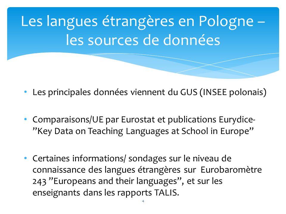 Les langues étrangères en Pologne – les sources de données
