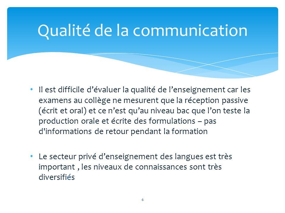 Qualité de la communication