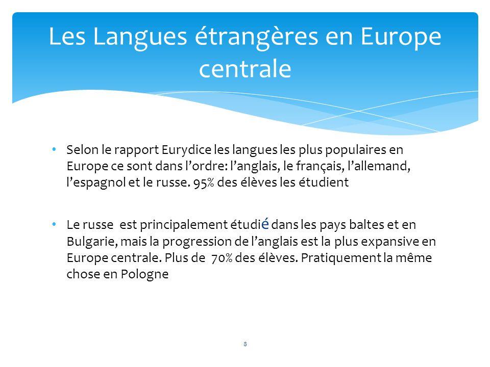 Les Langues étrangères en Europe centrale