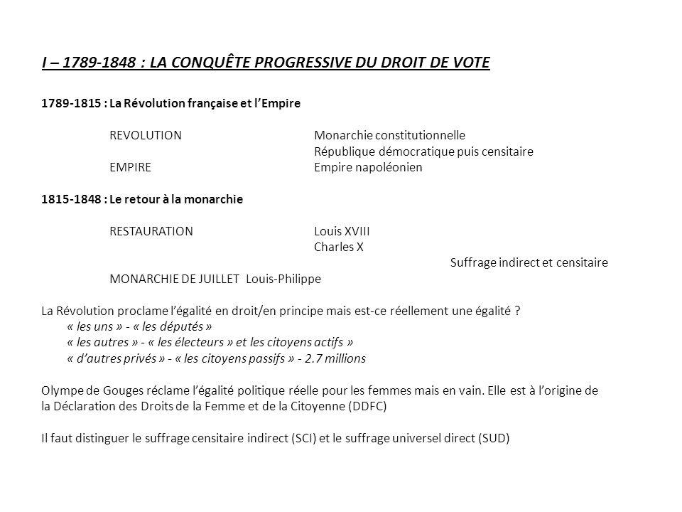 I – 1789-1848 : LA CONQUÊTE PROGRESSIVE DU DROIT DE VOTE