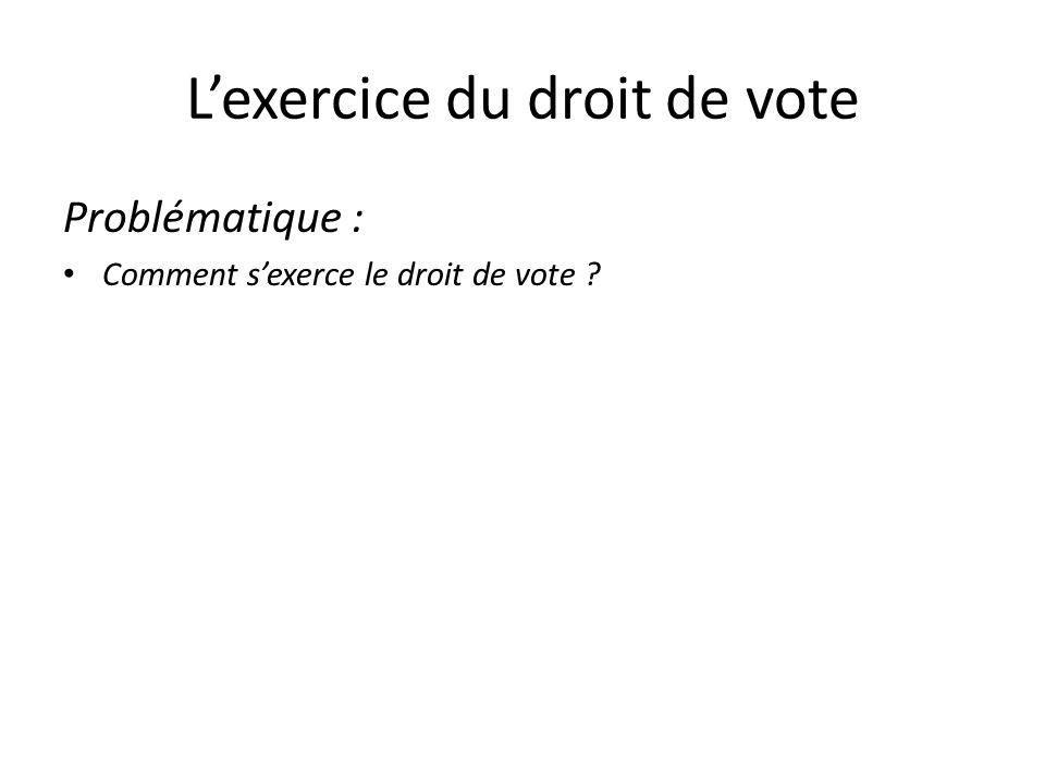 L'exercice du droit de vote