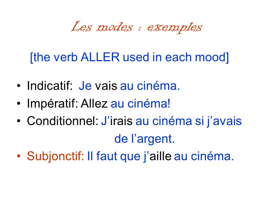 Les modes : exemples [the verb ALLER used in each mood]