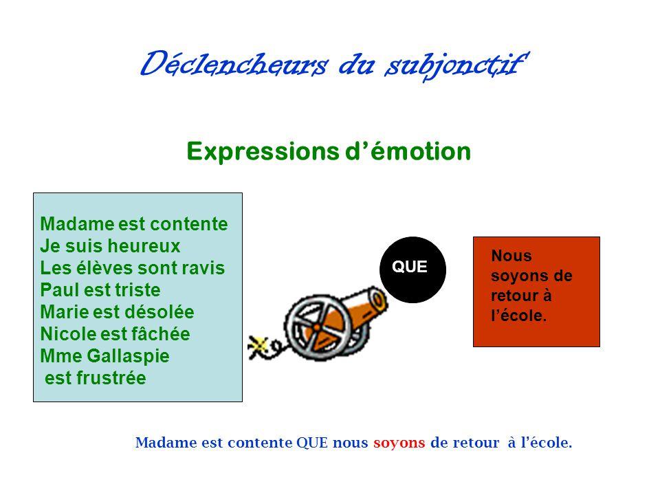 Déclencheurs du subjonctif Expressions d'émotion