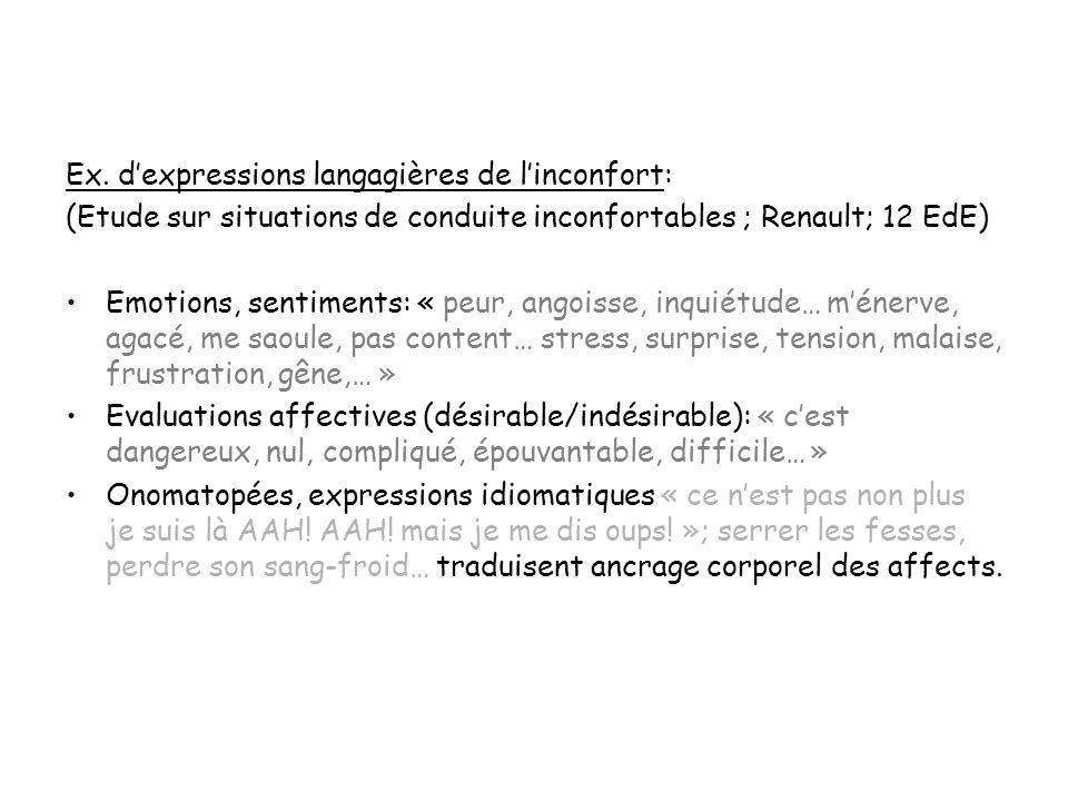 Ex. d'expressions langagières de l'inconfort: