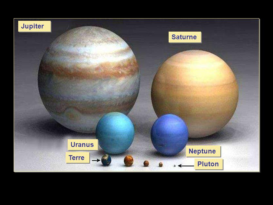 Jupiter Saturne Uranus Neptune Terre Pluton