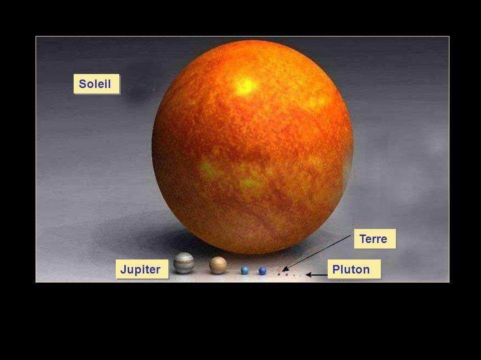 Soleil Terre Jupiter Pluton