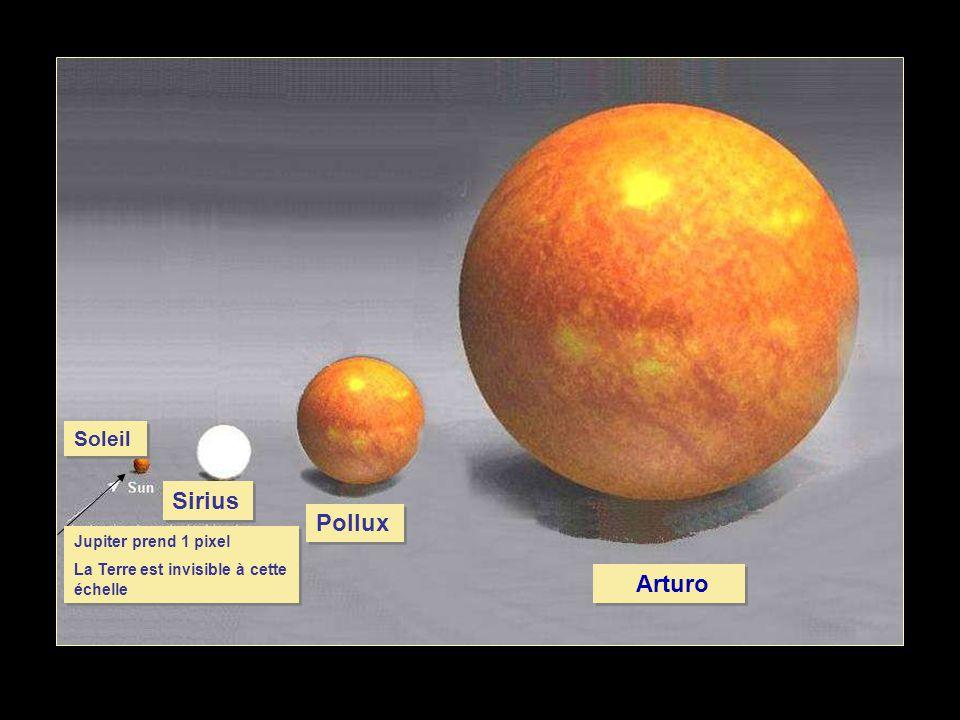 Sirius Pollux Arturo Soleil Jupiter prend 1 pixel