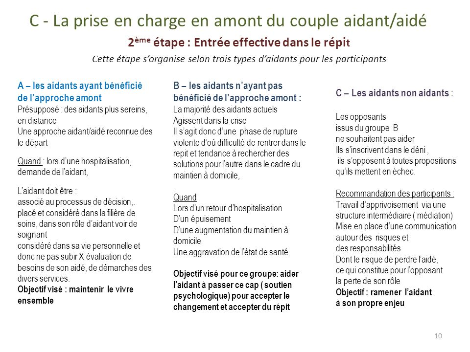 C - La prise en charge en amont du couple aidant/aidé