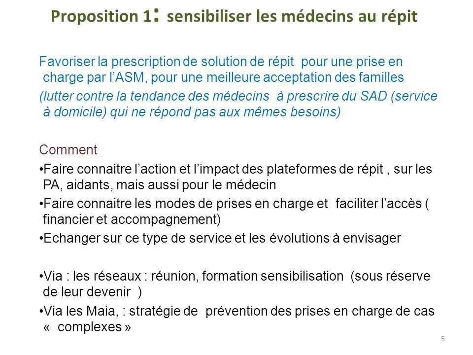 Proposition 1: sensibiliser les médecins au répit