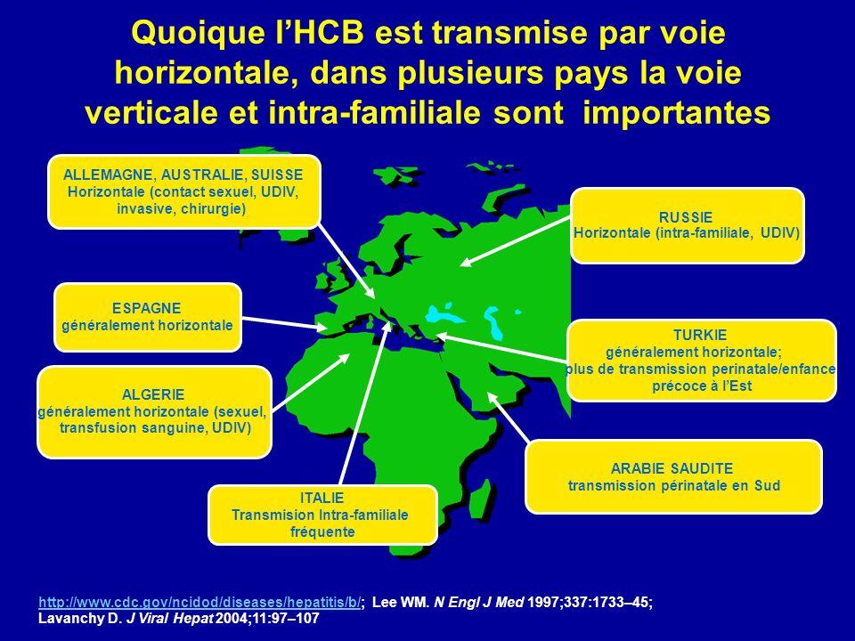 Quoique l'HCB est transmise par voie horizontale, dans plusieurs pays la voie verticale et intra-familiale sont importantes