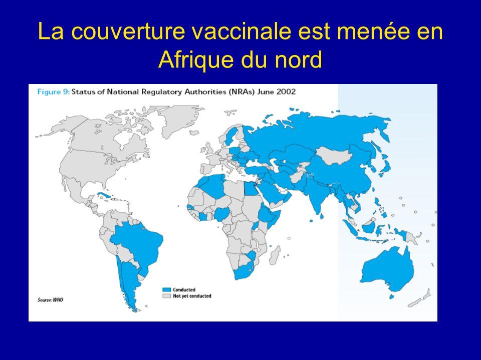 La couverture vaccinale est menée en Afrique du nord
