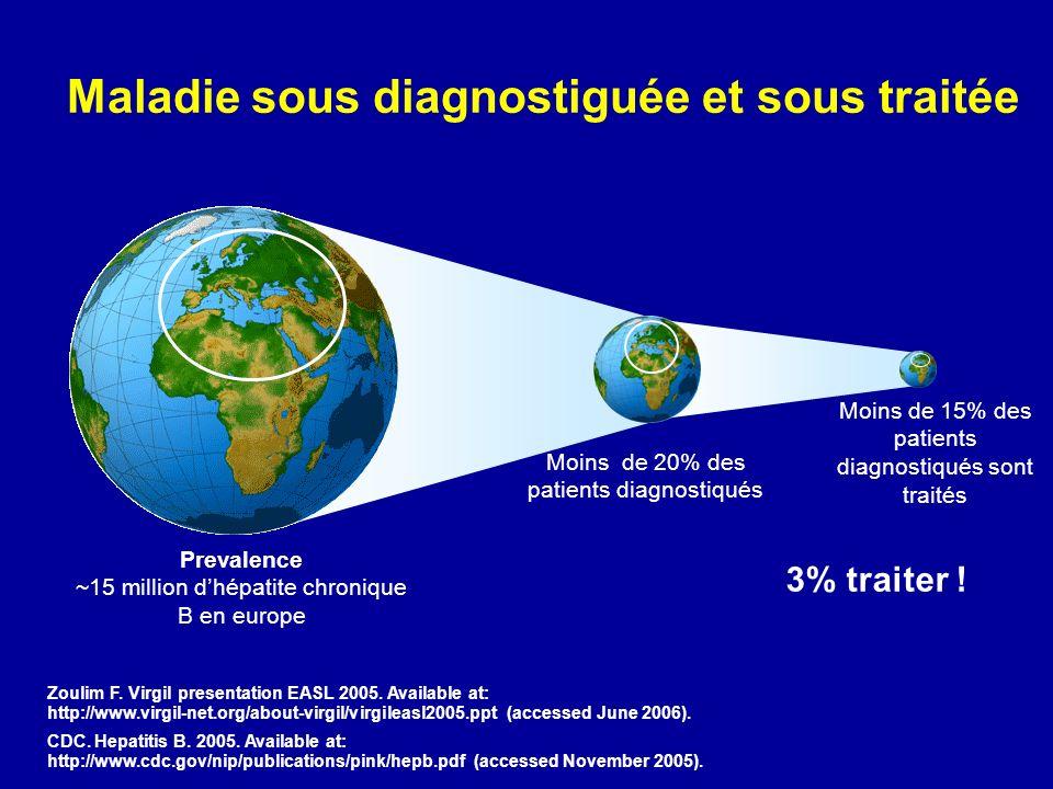 Maladie sous diagnostiguée et sous traitée