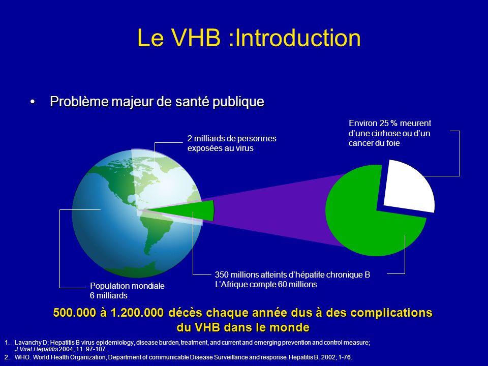 Le VHB :Introduction Problème majeur de santé publique