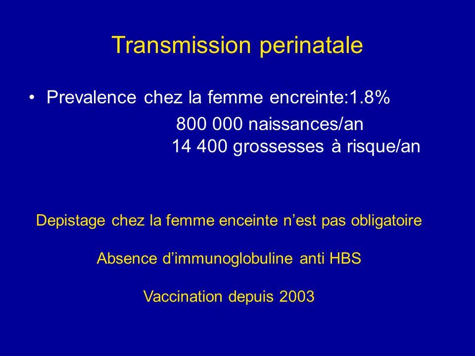 Transmission perinatale