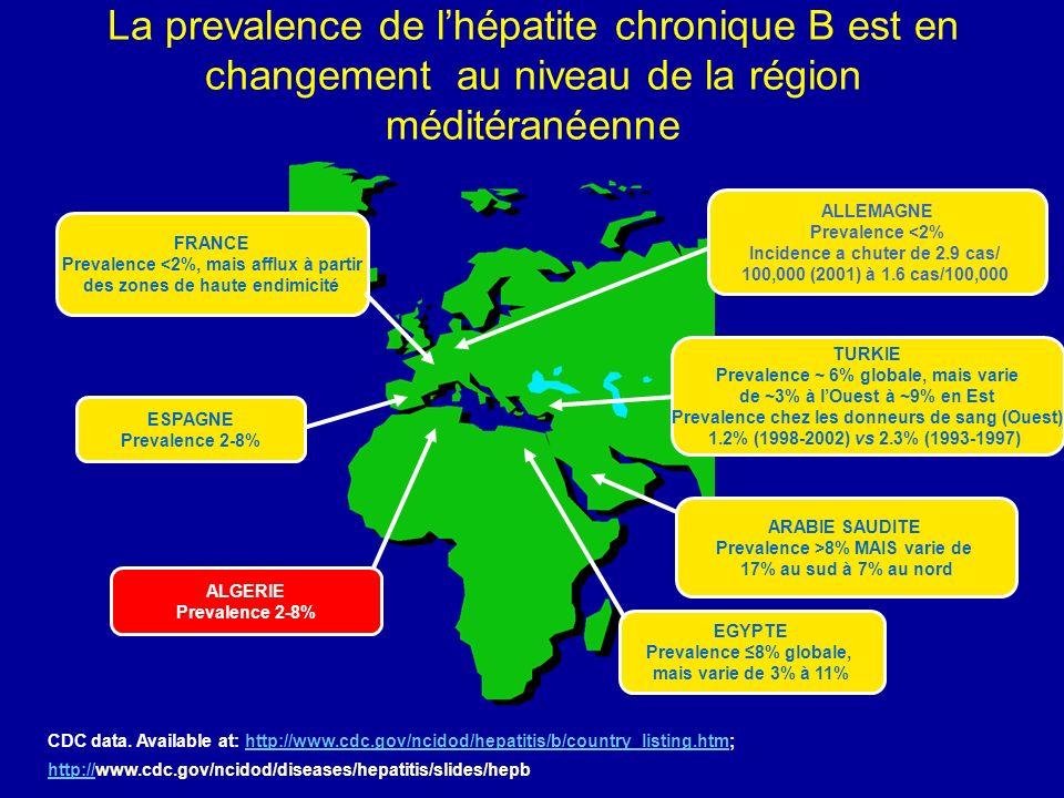 La prevalence de l'hépatite chronique B est en changement au niveau de la région méditéranéenne