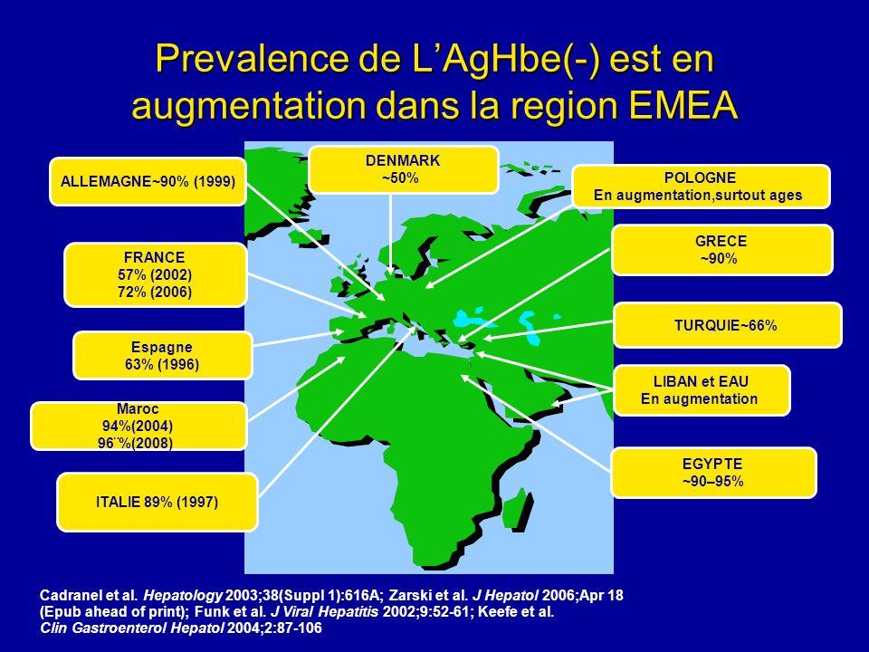 Prevalence de L'AgHbe(-) est en augmentation dans la region EMEA
