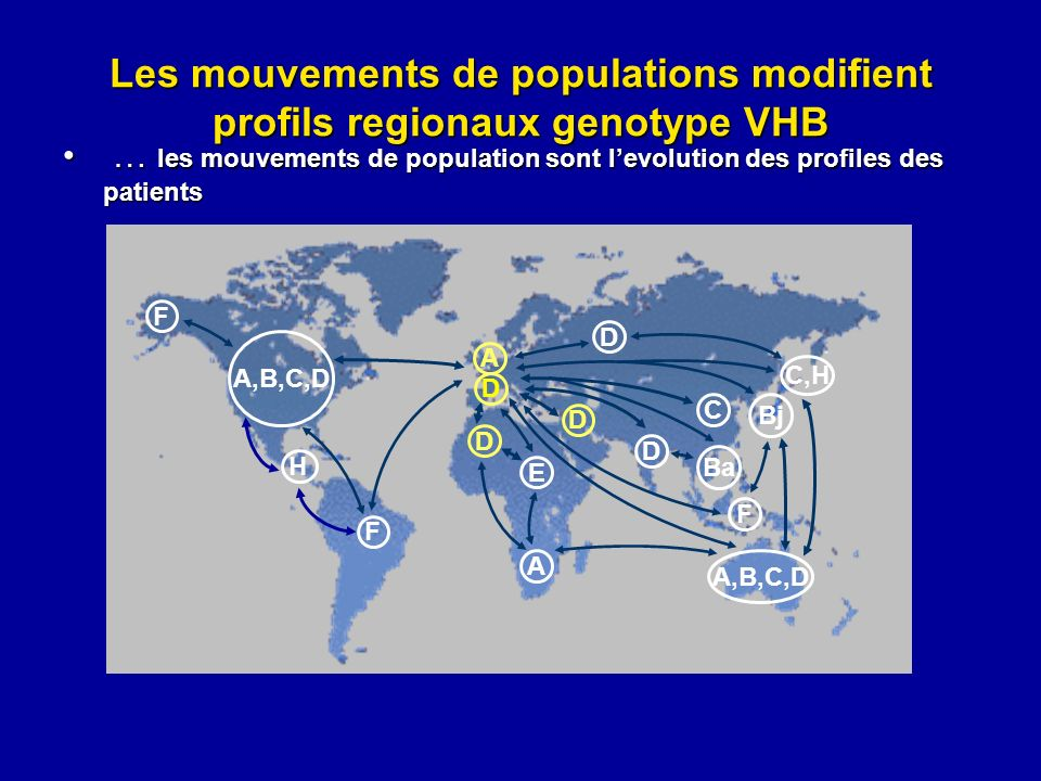 Les mouvements de populations modifient profils regionaux genotype VHB