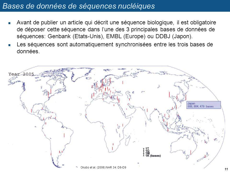 Bases de données de séquences nucléiques