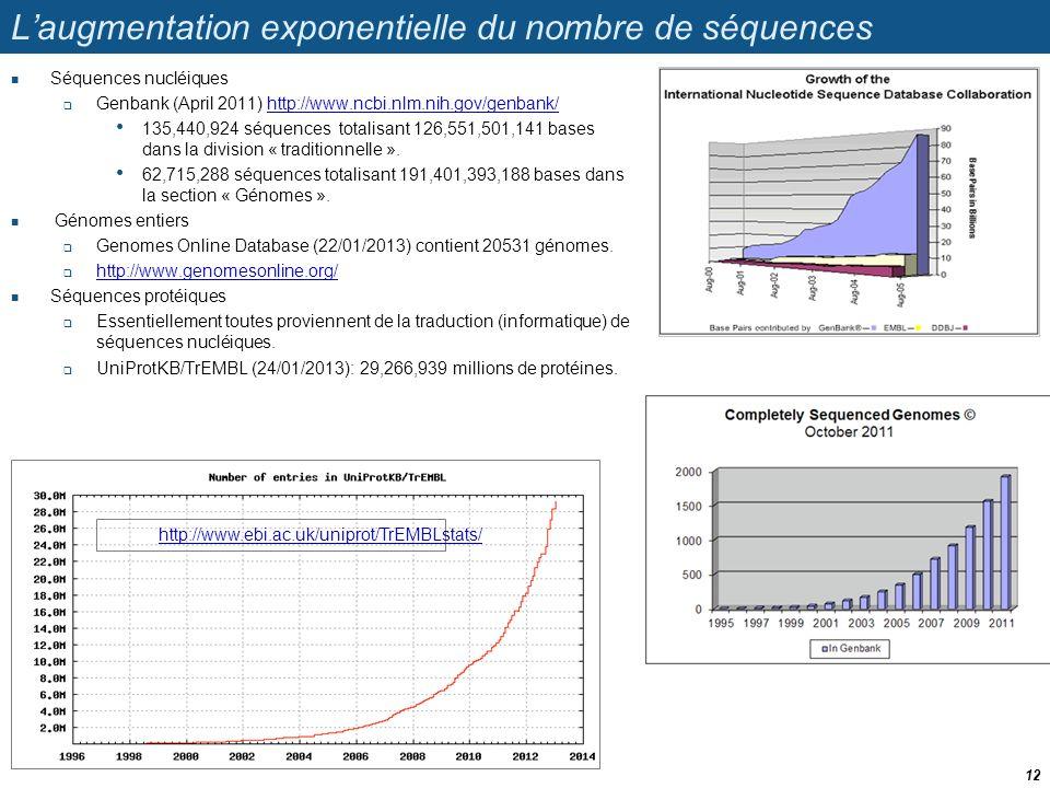L'augmentation exponentielle du nombre de séquences