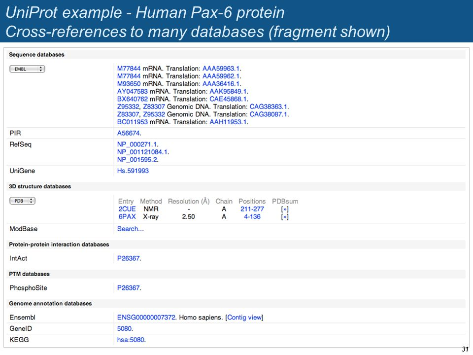 UniProt example - Human Pax-6 protein Cross-references to many databases (fragment shown)