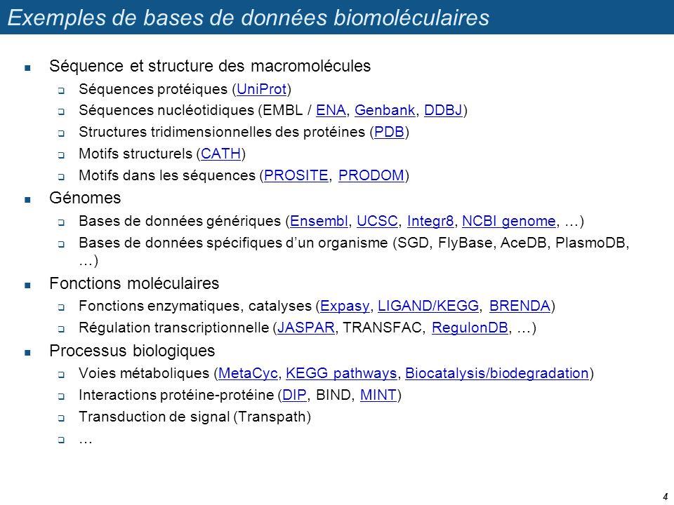 Exemples de bases de données biomoléculaires