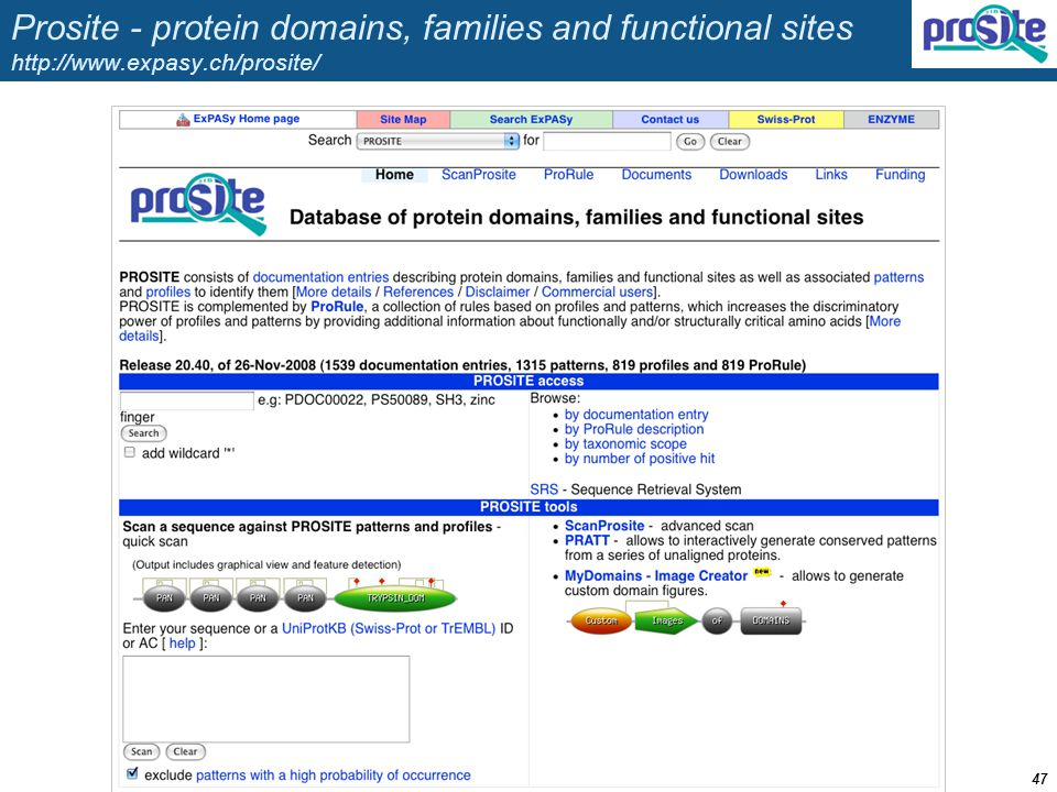 Prosite - protein domains, families and functional sites http://www