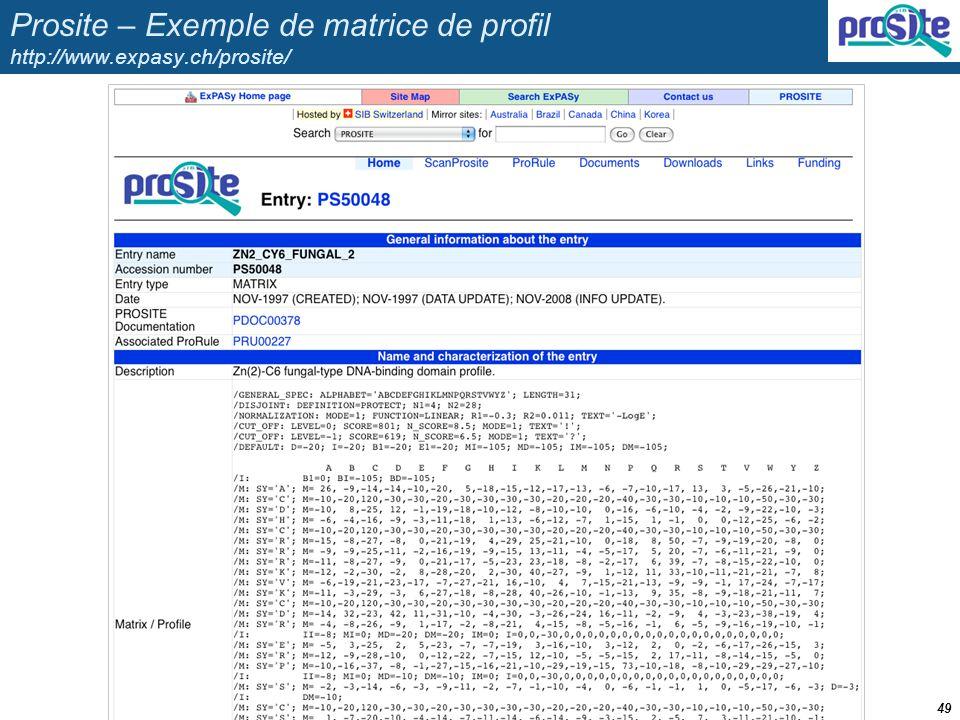 Prosite – Exemple de matrice de profil http://www.expasy.ch/prosite/
