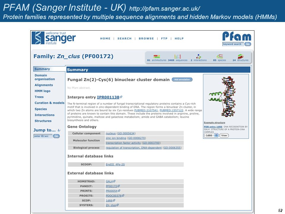 PFAM (Sanger Institute - UK) http://pfam. sanger. ac