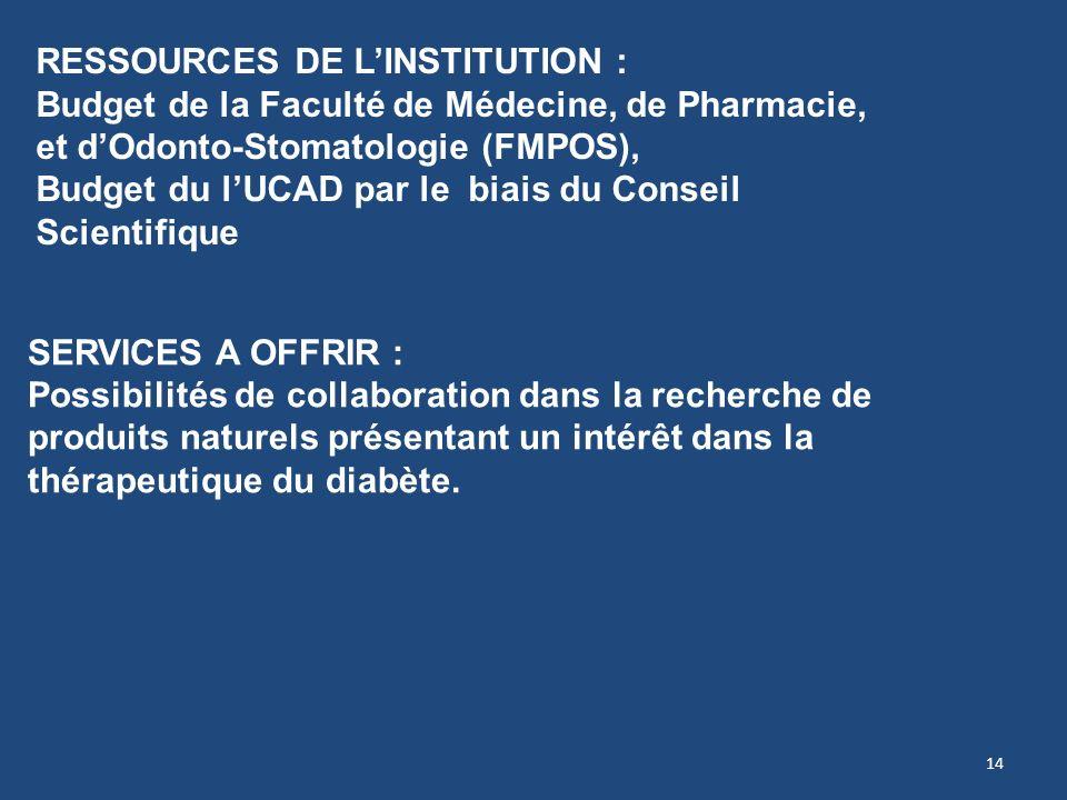 RESSOURCES DE L'INSTITUTION :