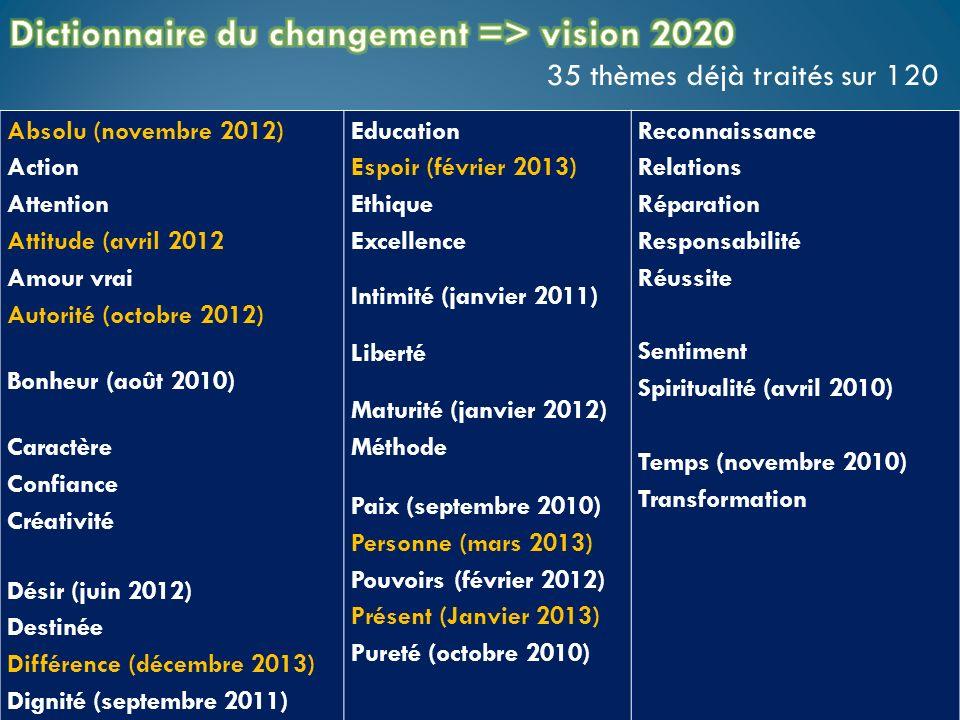 Dictionnaire du changement => vision 2020