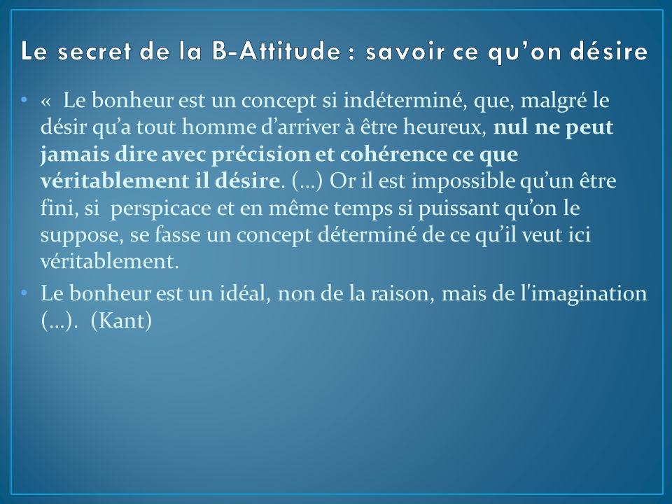 Le secret de la B-Attitude : savoir ce qu'on désire