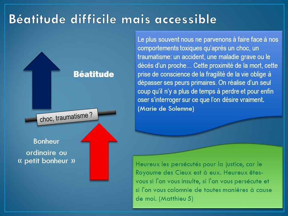 Béatitude difficile mais accessible