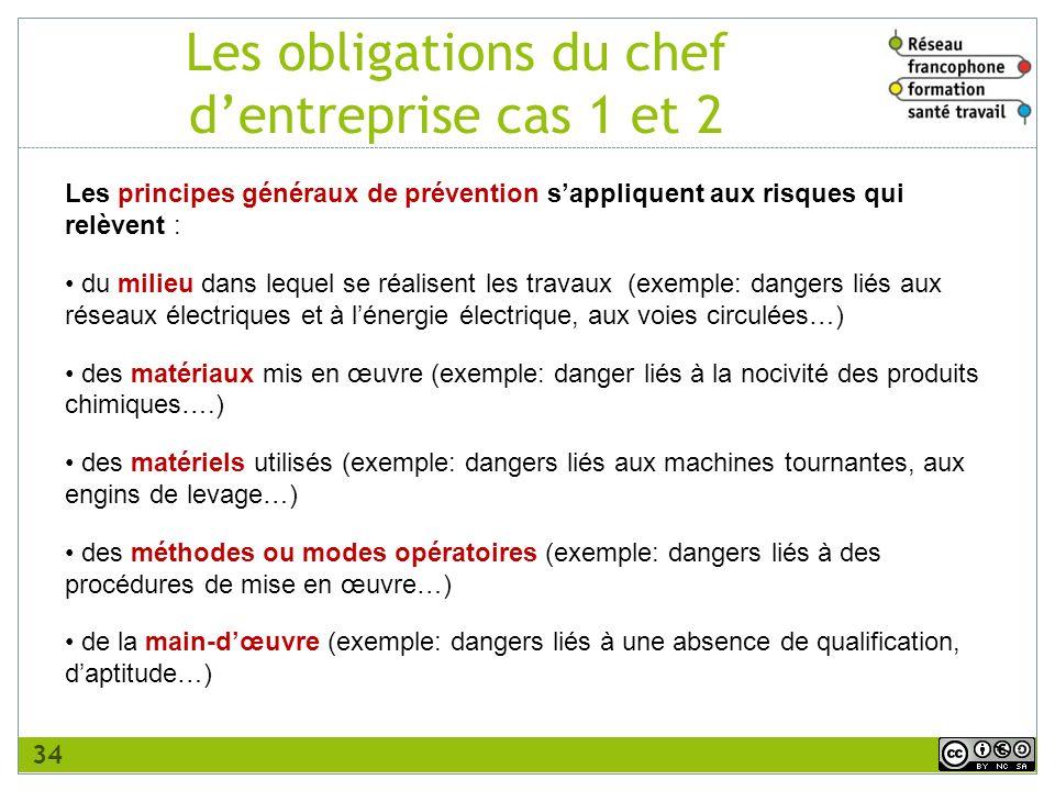Les obligations du chef d'entreprise cas 1 et 2