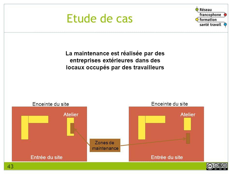 Etude de cas La maintenance est réalisée par des entreprises extérieures dans des locaux occupés par des travailleurs.