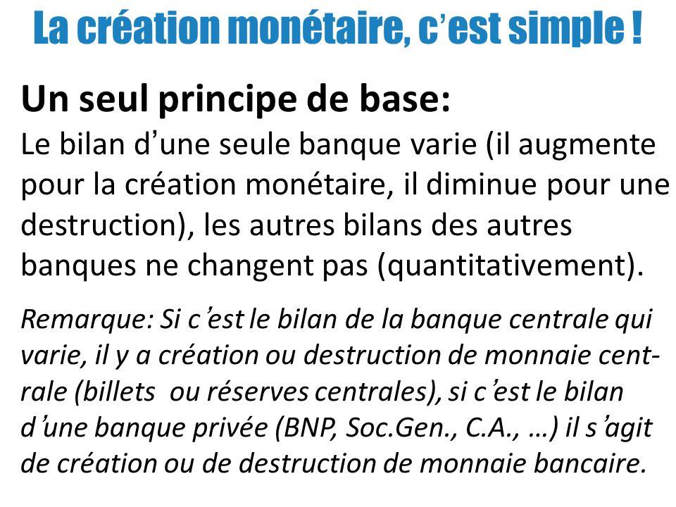 La création monétaire, c'est simple !