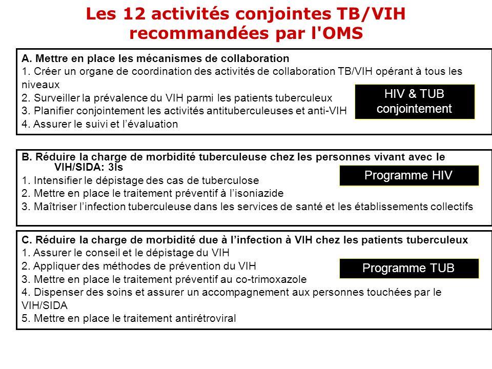 Les 12 activités conjointes TB/VIH recommandées par l OMS
