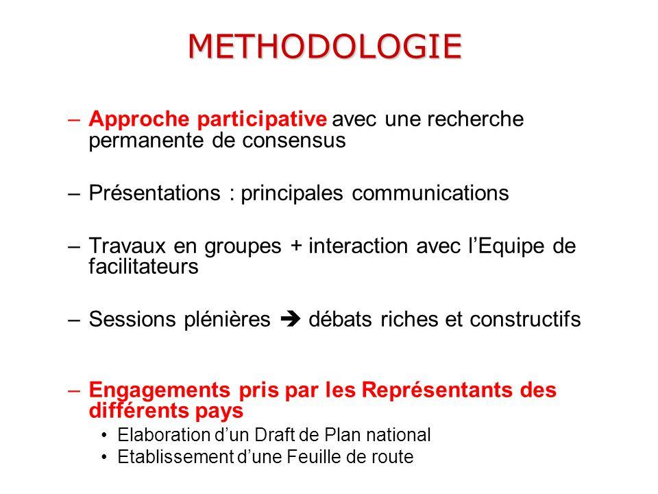 METHODOLOGIE Approche participative avec une recherche permanente de consensus. Présentations : principales communications.