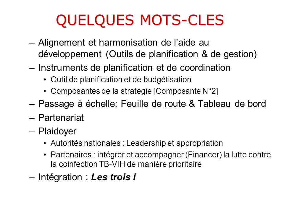 QUELQUES MOTS-CLESAlignement et harmonisation de l'aide au développement (Outils de planification & de gestion)