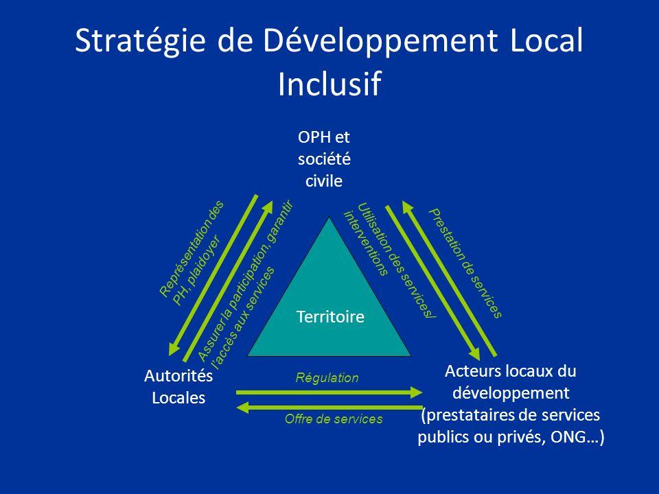 Stratégie de Développement Local Inclusif