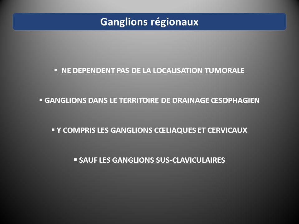 Ganglions régionaux NE DEPENDENT PAS DE LA LOCALISATION TUMORALE