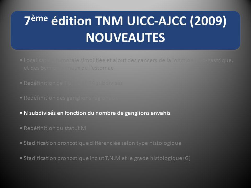 7ème édition TNM UICC-AJCC (2009)