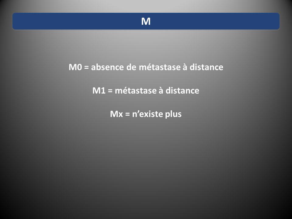 M0 = absence de métastase à distance M1 = métastase à distance
