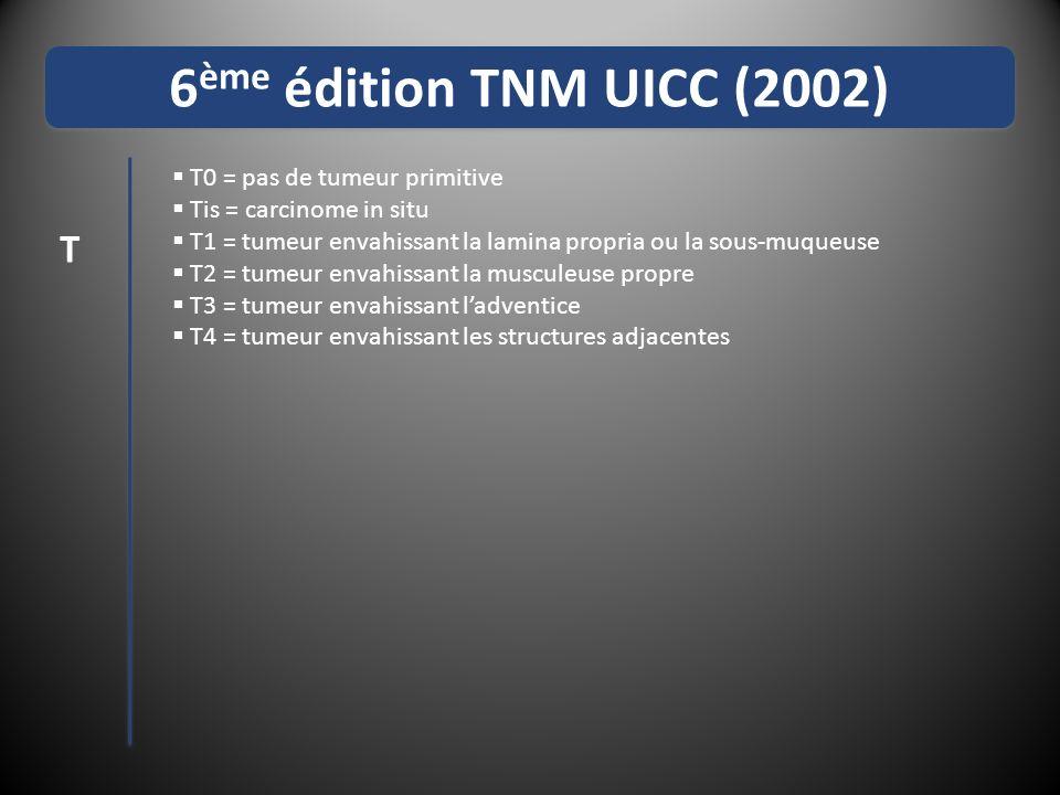 6ème édition TNM UICC (2002) T T0 = pas de tumeur primitive