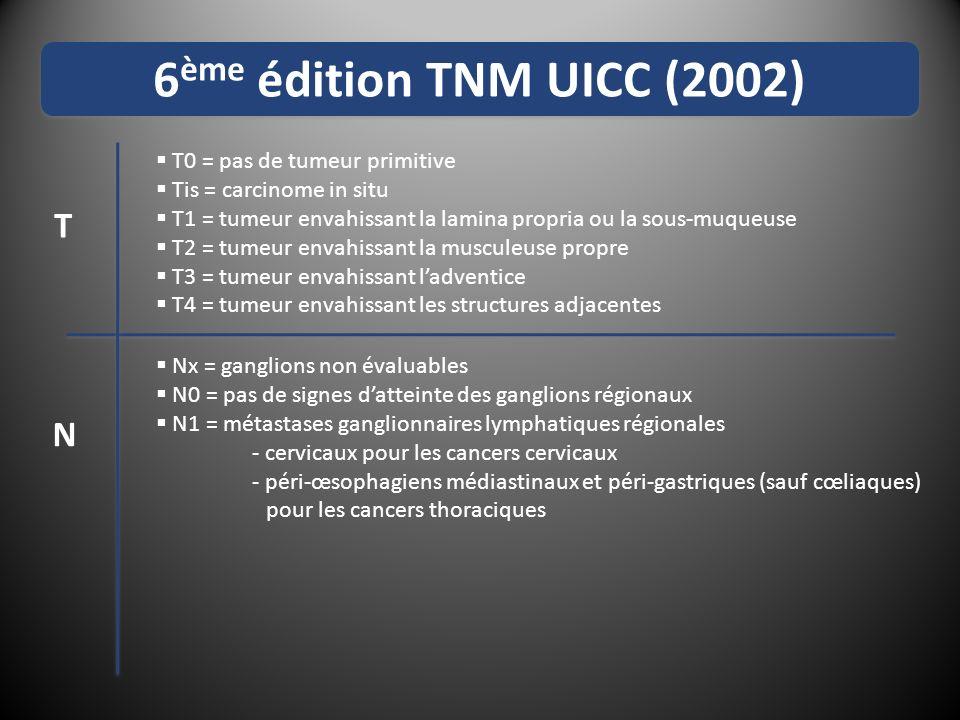 6ème édition TNM UICC (2002) T N T0 = pas de tumeur primitive